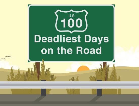 100 deadliest days teen drivers
